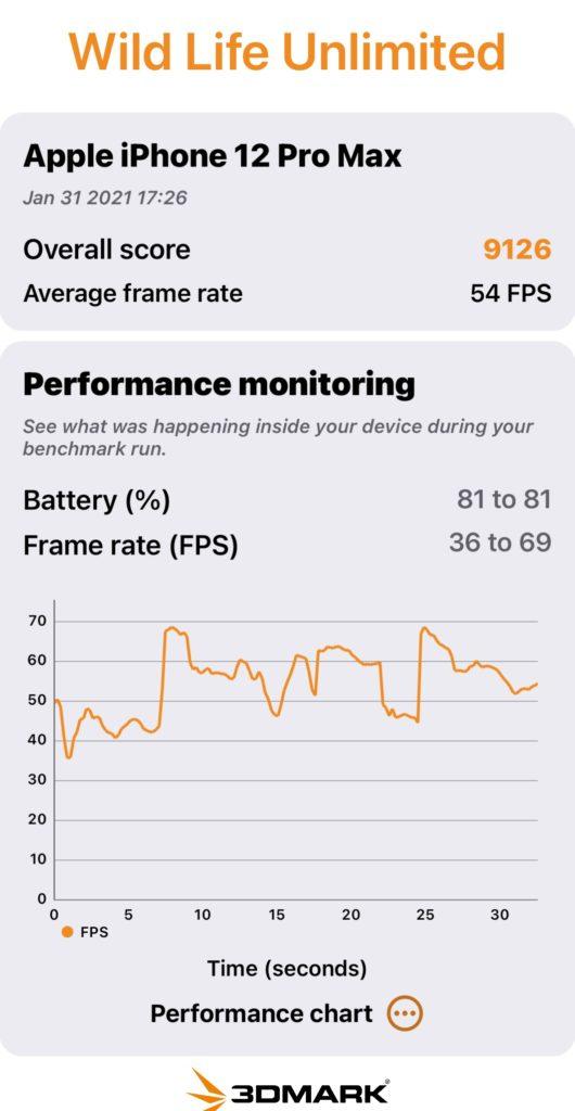 開箱評測 慢好多拍的 iPhone 12 Pro Max 太平洋藍簡單開箱評測 28