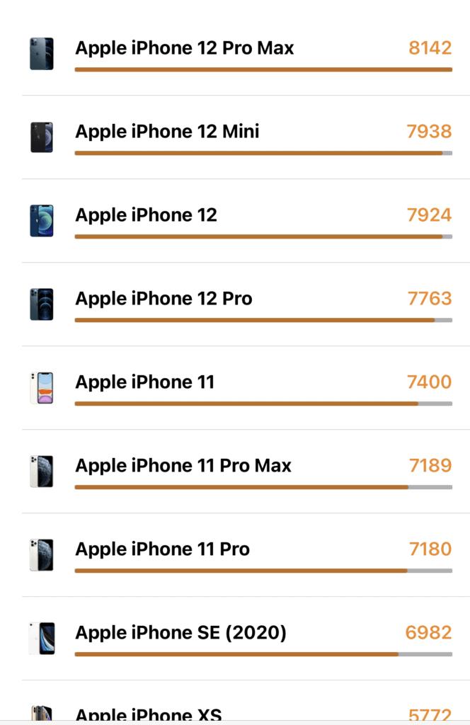 開箱評測 慢好多拍的 iPhone 12 Pro Max 太平洋藍簡單開箱評測 34
