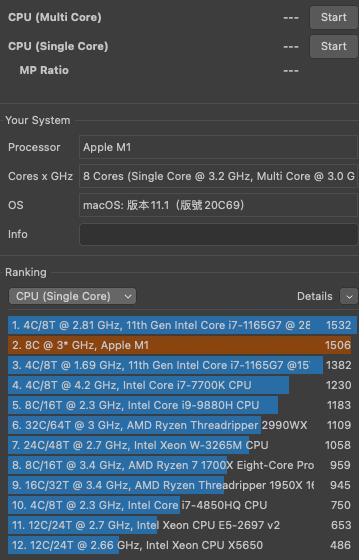 開箱評測|簡單開箱測試Mac mini M1-Apple M1 5奈米技術的CPU 18