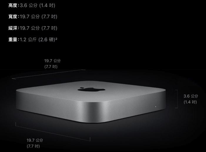 mac mini m1 外觀重量