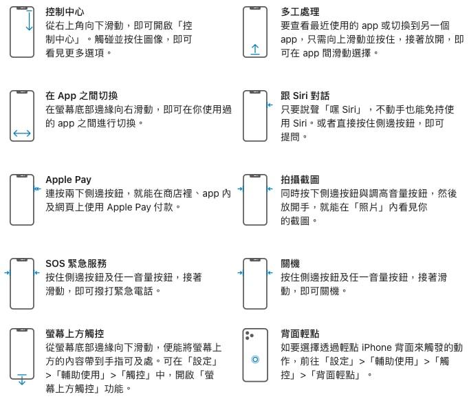 iphone 常用功能