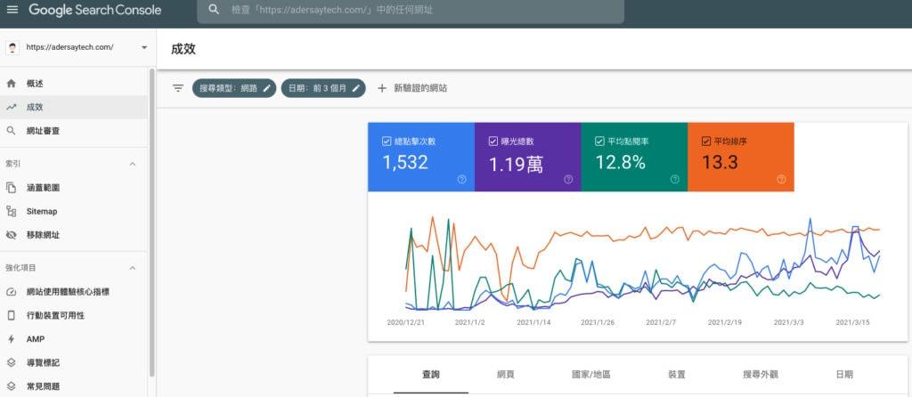 教學|WordPress 安裝連結 Google Analytics 追蹤碼 獲取更多網站使用者行為數據 6