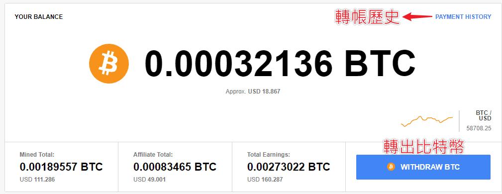CryptoTab|一款可以挖礦的網頁瀏覽器 用CryptoTab瀏覽器挖掘比特幣增加被動收入 10