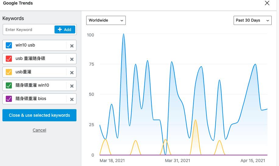 Rank Math Google Trends
