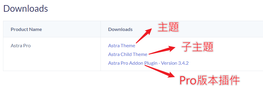 Astra-Theme-Pro-Download